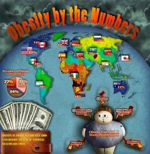 Obesity_Infographic